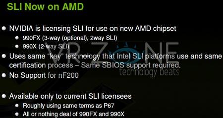 NVIDIA дала дабро на SLI в материнских платах с чипсетами AMD