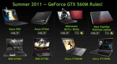 Computex 2011: графика мобильных устройств NVIDIA GeForce GTX 560M и GT 520MX