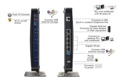 ADSL2+ модем-маршрутизатор NETGEAR DGND3700 с родительским контролем
