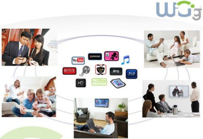 Опубликована спецификация стандарта WiGig 1.1