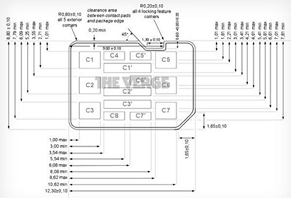 Доработанный вариант карточки Motorola и RIM
