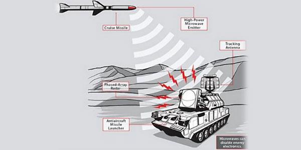 Микроволновые боевые ракеты Boeing